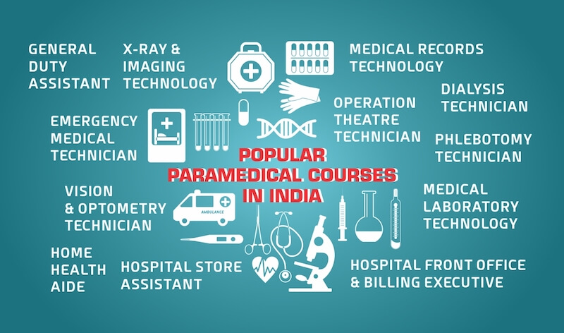 Popular Paramedical Courses in India - Tech Mahindra SMART